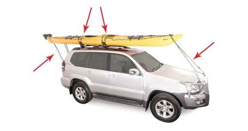 strapping-down-a-kayak
